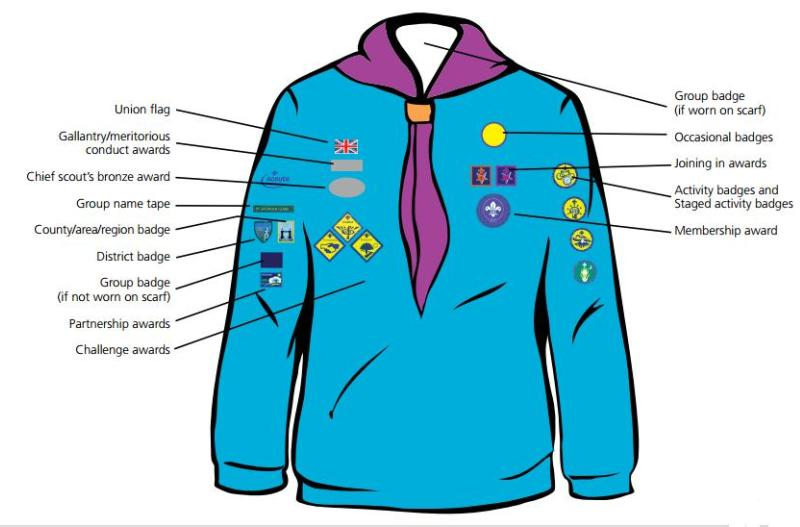 Position of Badges on Beaver Uniform