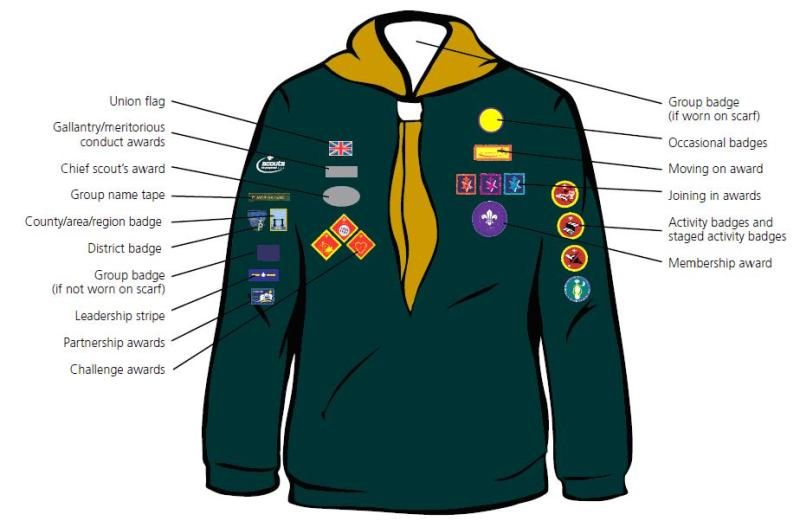 Position of Badges on Cub Uniform